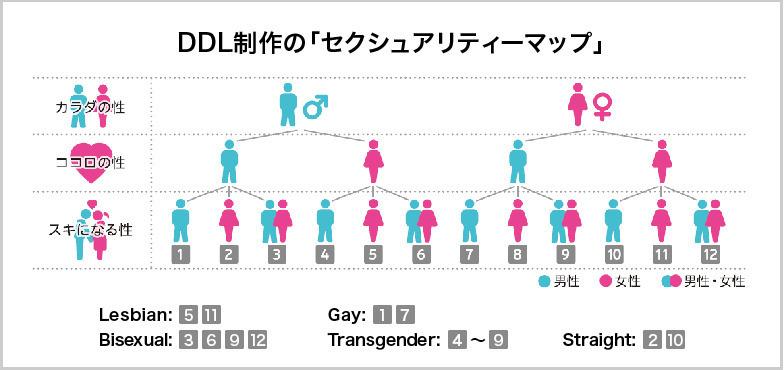 LGBT人口は、左利き人口とほぼ同じ。:一橋大生の自殺からわかるLGBTが「生きづらい」世の中 3番目の画像