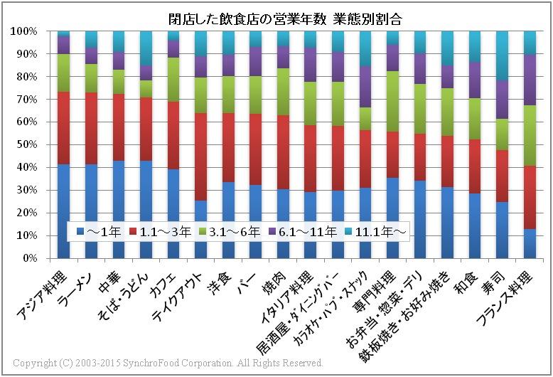 ミシュラン獲得の有名店も海外に出店:日本の国民食「ラーメン」ブームの現状は? 2番目の画像