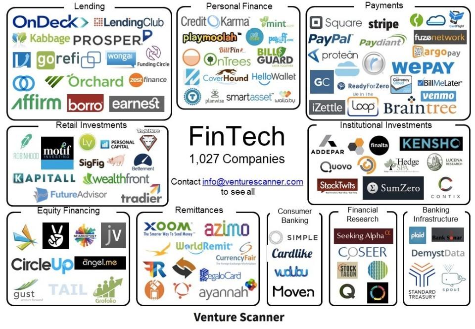 """多くの企業が我先と参入する""""Fintech """":革新を遂げる金融サービスの未来を探る 3番目の画像"""