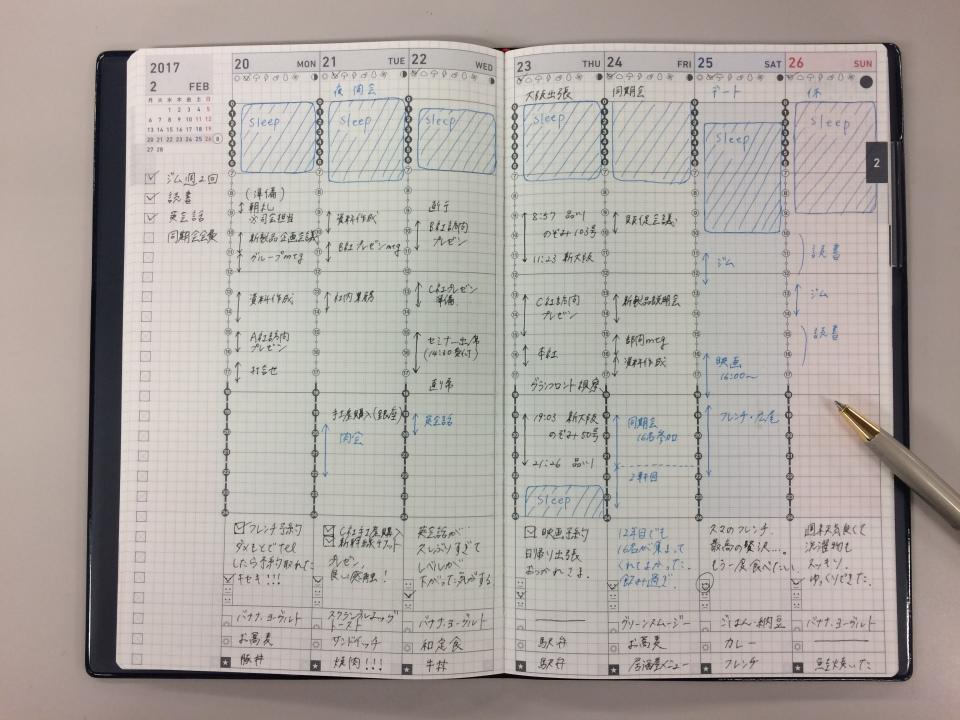 """もう迷わない! 来年こそ自分に合った手帳を見つけるヒント教えます:おすすめ""""一芸手帳""""3選。 2番目の画像"""
