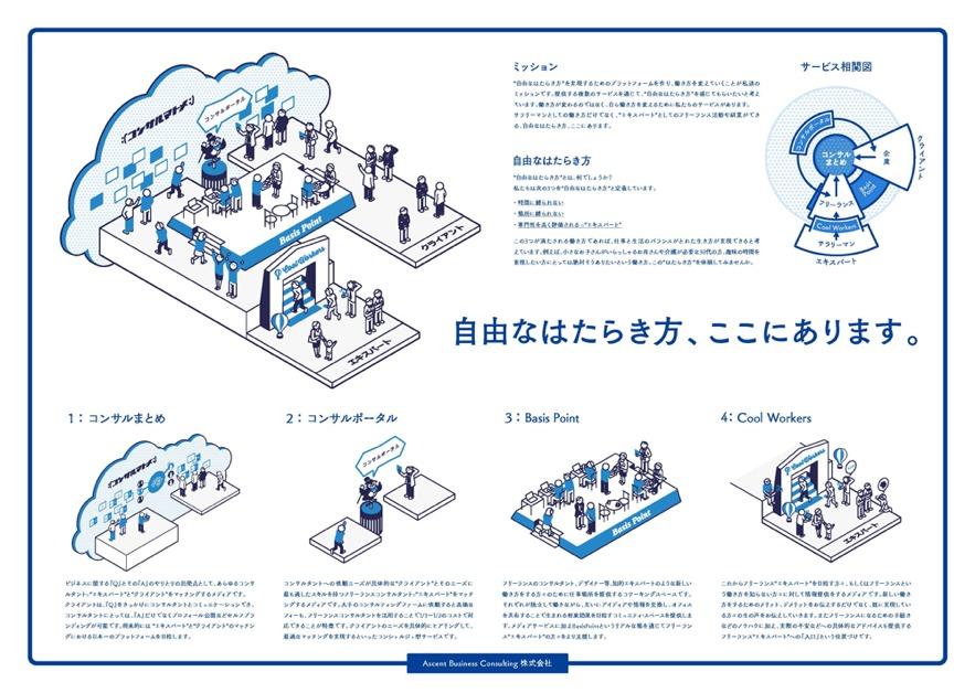 会社・時間に縛られない自由な働き方:Ascent Business Consultingの挑戦 3番目の画像