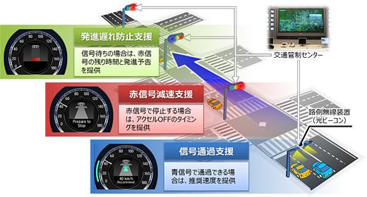 車はどこまで進化する? 「自動運転」「AI」… 現在活用されている最新技術と今後の展望 4番目の画像
