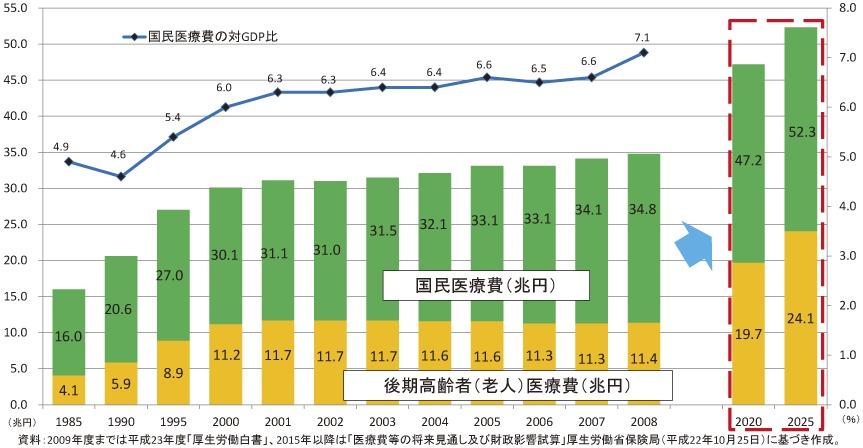先進国の高齢化からわかるジェネリック医薬品マーケットの驚異的な成長率 3番目の画像