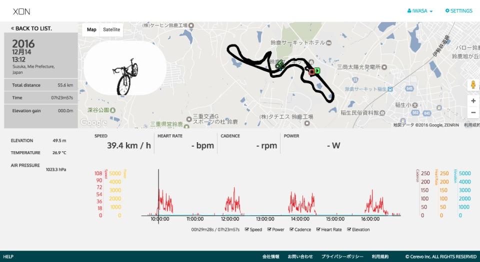 自転車好き必見!Cerevoが走行データをリアルタイムで共有できる「RIDE-1」発表会レポート 4番目の画像
