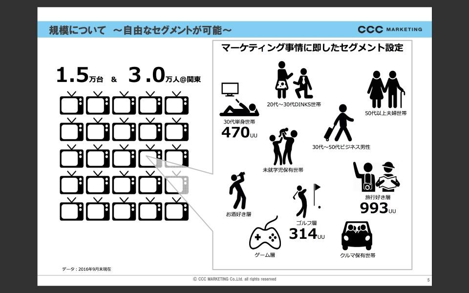 西田宗千佳のトレンドノート:CCCが進める「テレビマーケティング分析」の今 3番目の画像