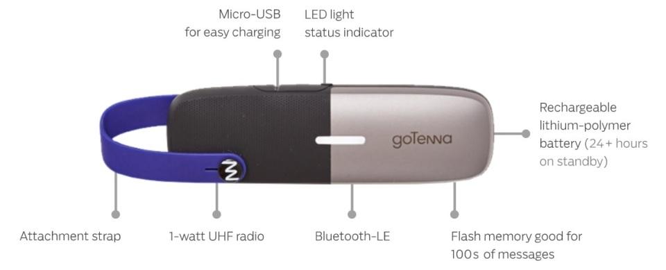 圏外の状況でも米国発のガジェット「goTenna」がスマホでのやり取りを可能に! 7番目の画像