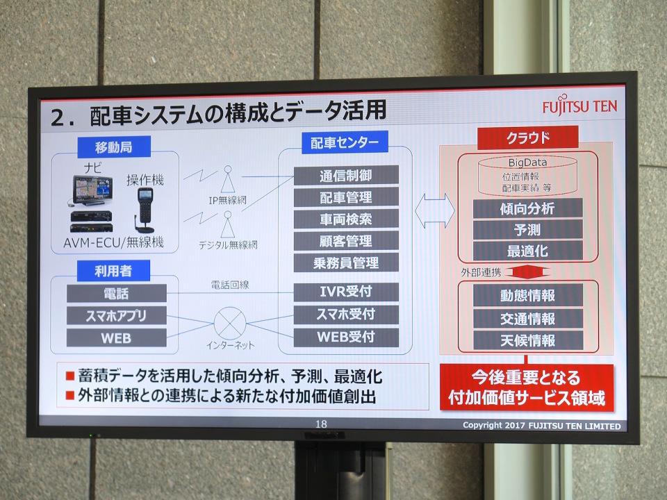 NTTドコモなどがAIタクシーを実証実験中:既存ドライバーや道路事情はどう変わる? 4番目の画像
