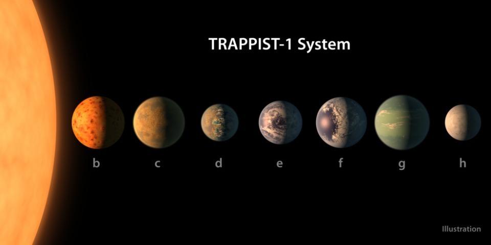 【書き起こし】NASA緊急記者会見。「第2の地球」の可能性について専門家5人がコメント 2番目の画像