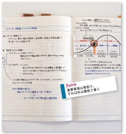 """「ノート、見せてもらってイイですか?」:コクヨに学ぶ""""社会人のためのノート術"""" 9番目の画像"""