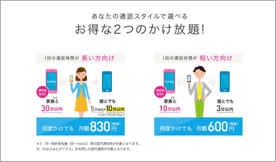 格安スマホ超入門⑥:格安SIMでも普通に通話できるの? 1番目の画像