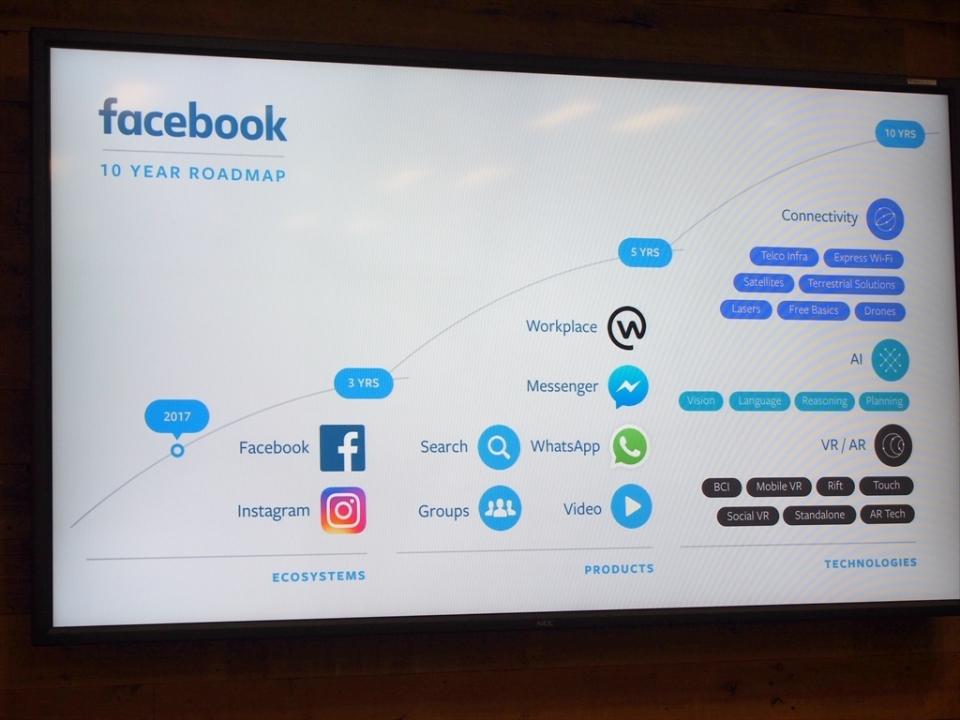 """Facebook最高製品責任者が語るSNSにおける""""ビジュアルコミュニケーション""""の重要性とは? 8番目の画像"""