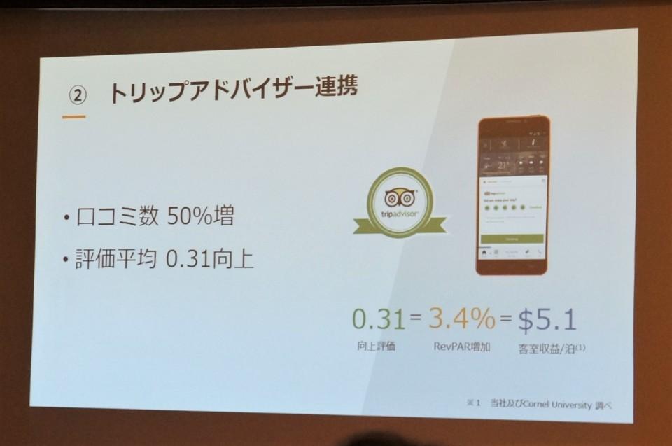 シャープの合弁会社「handy Japan」、客室備付無料レンタルスマホ「handy」日本初導入 10番目の画像