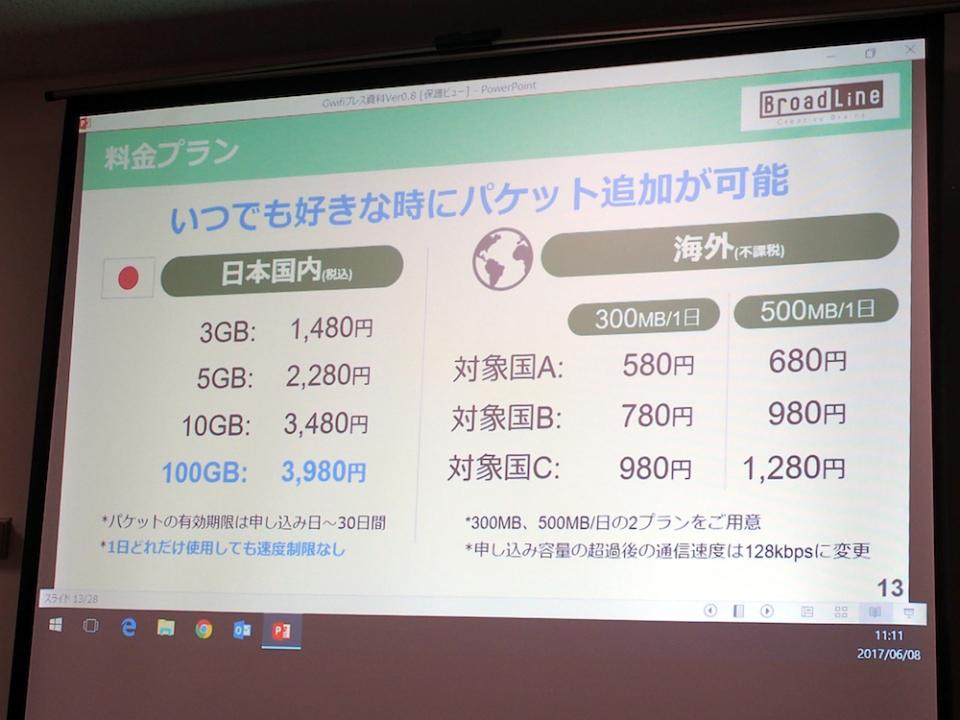 世界100カ国で使えるクラウド型SIM搭載のWi-Fiルーター「GWiFi」が日本上陸! 6番目の画像