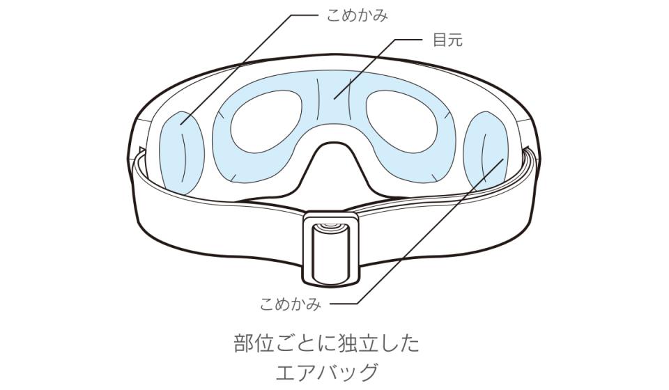 眼精疲労を改善!目元専用マッサージ機「3D EYE MAGIC」で就寝前に至福のひと時を 4番目の画像