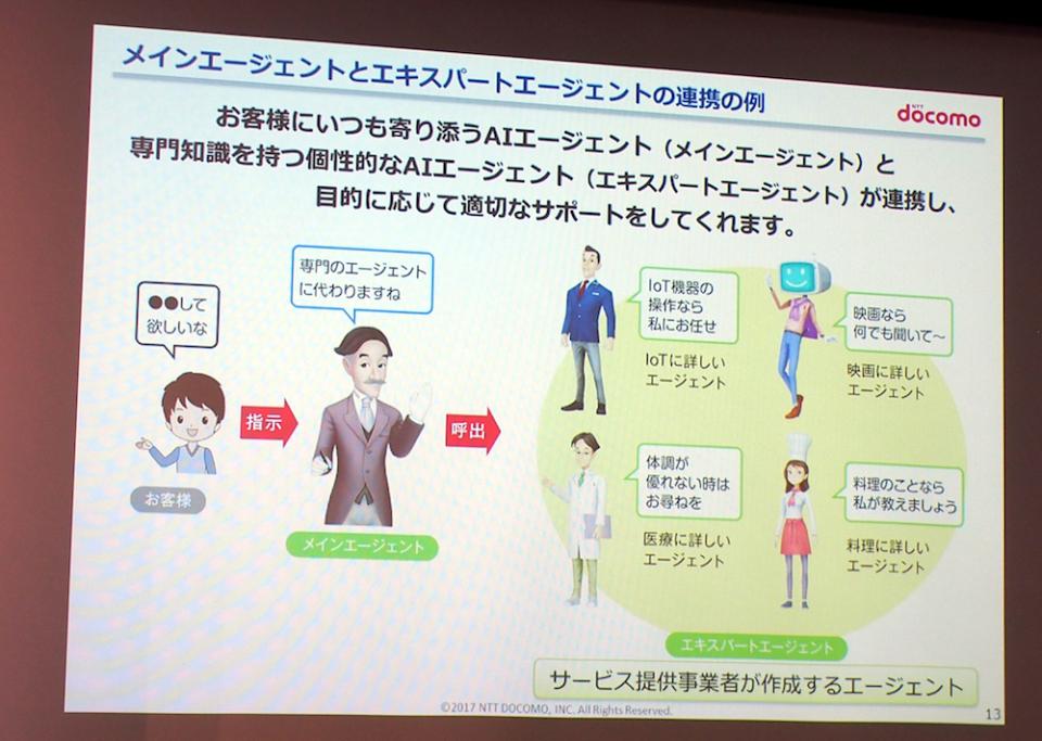 NTTドコモがAIエージェント分野に参入!Google、Amazonらを相手に勝機はあるのか? 6番目の画像