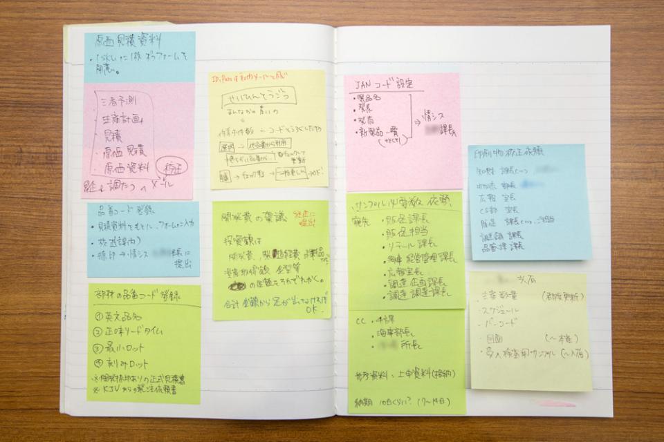 """「ノート、見せてもらってイイですか?」:キングジムに学ぶ""""社会人のためのノート術"""" 4番目の画像"""