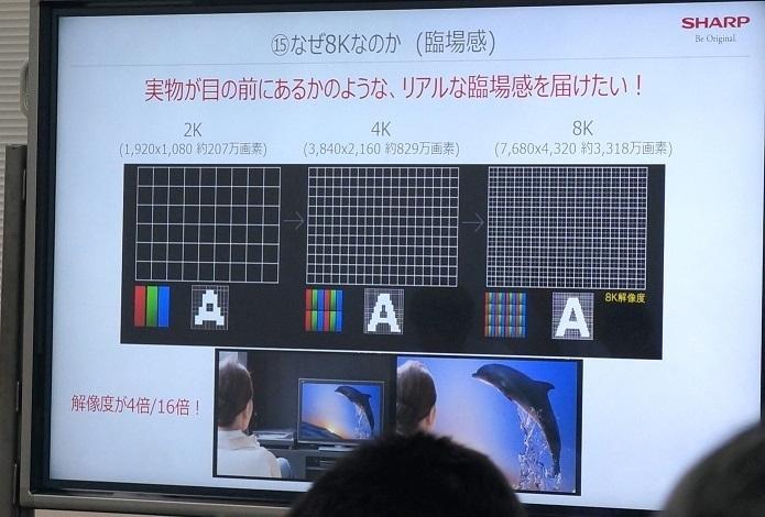 シャープがついに8K対応液晶テレビ「AQUOS 8K」を発売!市場想定価格は100万円前後に 2番目の画像