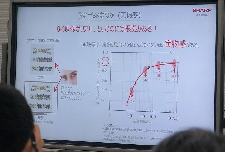 シャープがついに8K対応液晶テレビ「AQUOS 8K」を発売!市場想定価格は100万円前後に 3番目の画像