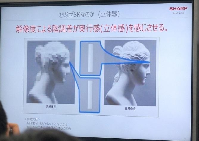 シャープがついに8K対応液晶テレビ「AQUOS 8K」を発売!市場想定価格は100万円前後に 4番目の画像
