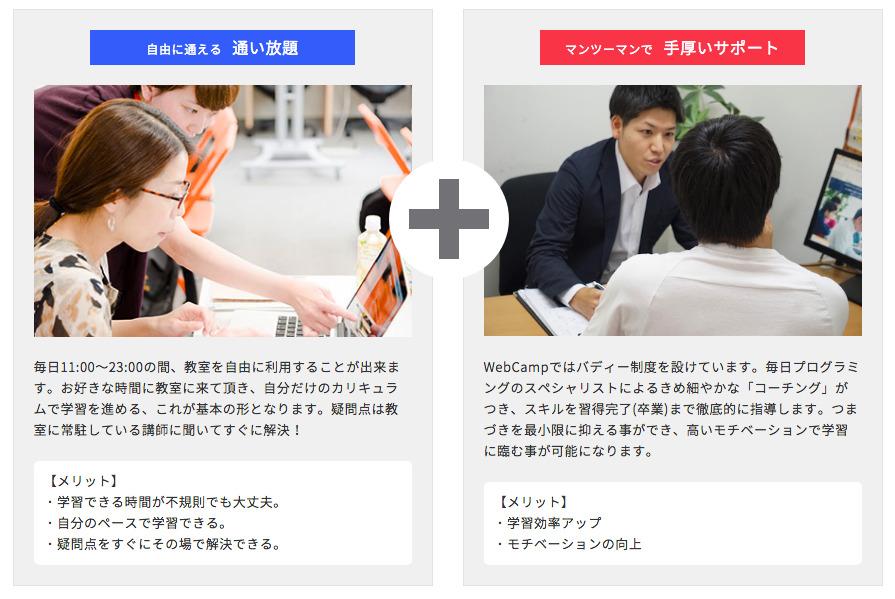 """【仕事と両立】Webスキル習得ならマンツーマン学習のWebCampで1ヵ月""""だけ""""チャレンジ! 5番目の画像"""