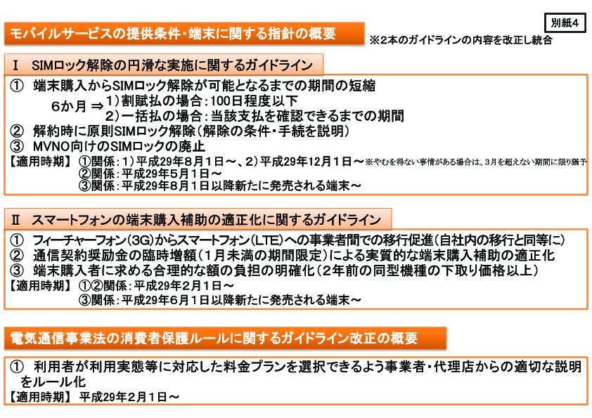 石野純也のモバイル活用術:SIMロックありでもOK!CMで話題の「SIM替え」の方法を紹介 3番目の画像