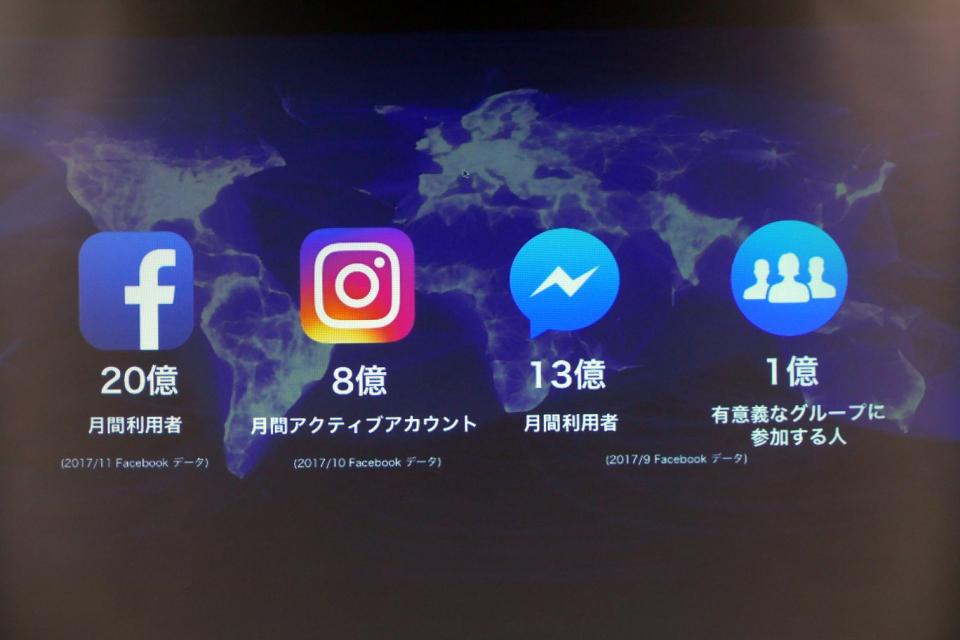 「インスタ映え」な1年だったFacebook、手ごたえある2017年の事業展開を振り返る 3番目の画像