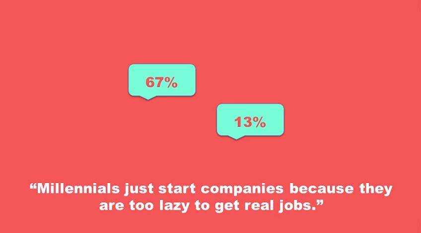【書き起こし】「ジェネレーションY世代を惹きつける職場環境」若き起業家キービン・オールクが提唱 2番目の画像