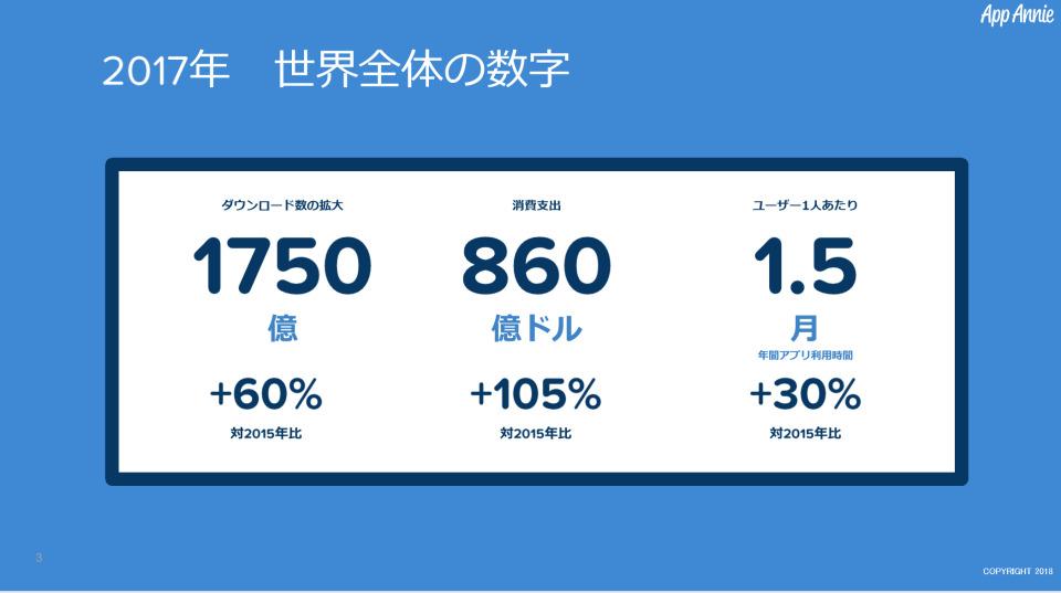 西田宗千佳のトレンドノート:アプリ市場は「現実社会」の現し身だ 1番目の画像