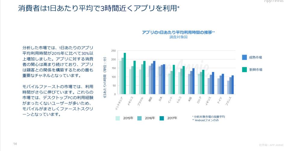 西田宗千佳のトレンドノート:アプリ市場は「現実社会」の現し身だ 2番目の画像