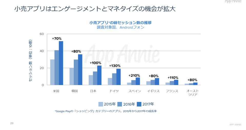 西田宗千佳のトレンドノート:アプリ市場は「現実社会」の現し身だ 3番目の画像