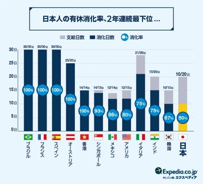 日本人は本当に働きすぎ? 海外の働き方と日本の働き方を徹底比較 2番目の画像