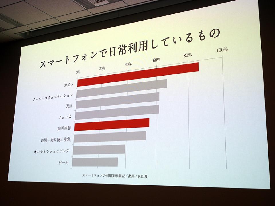 石野純也のモバイル活用術:3キャリアが発表した最新スマホは複眼化やAIなどカメラの進化に注目したい 2番目の画像