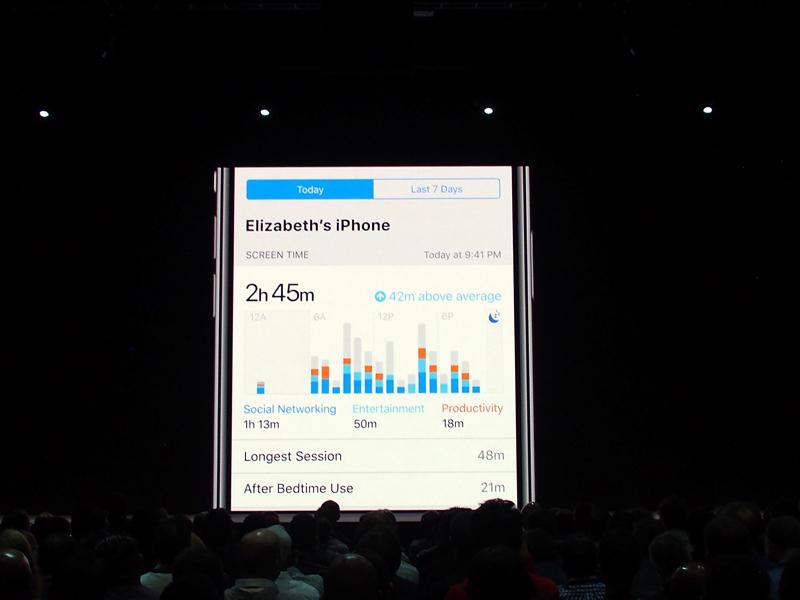 石野純也のモバイル活用術:WWDC「iOS 12」発表でAppleが打ち出した「顧客中心主義」の中身とは? 4番目の画像