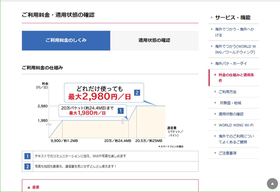 石野純也のモバイル活用術:中国で試した国際ローミングの新常識 2番目の画像