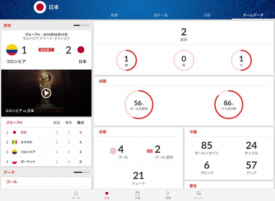 西田宗千佳のトレンドノート:ワールドカップを楽しむなら「NHKのネット配信」を使おう! 10番目の画像