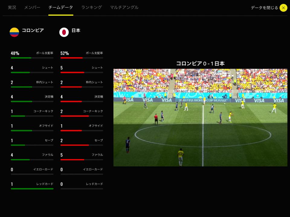 西田宗千佳のトレンドノート:ワールドカップを楽しむなら「NHKのネット配信」を使おう! 11番目の画像