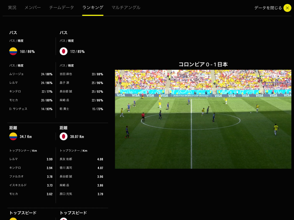 西田宗千佳のトレンドノート:ワールドカップを楽しむなら「NHKのネット配信」を使おう! 12番目の画像
