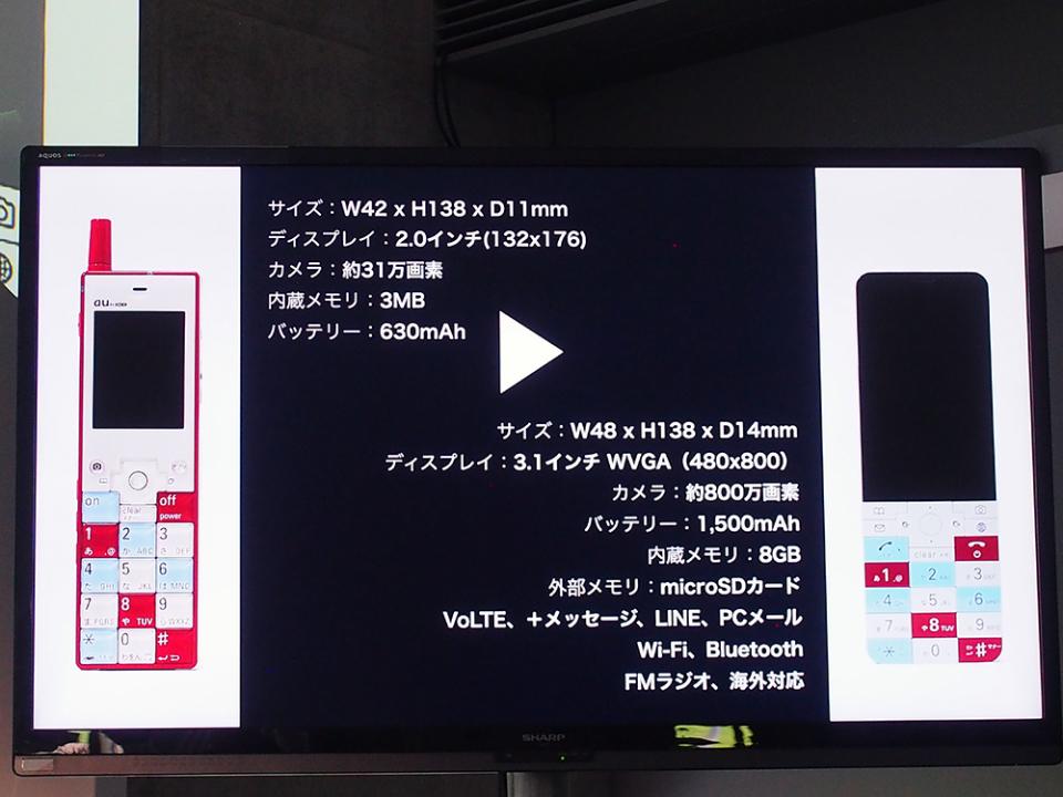石野純也のモバイル活用術:INFOBARって知ってる?復活したデザインケータイ「INFOBAR xv」 5番目の画像