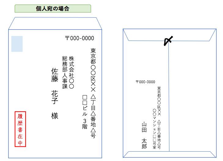 【図説】ひと目でわかる履歴書の郵送方法&封筒の書き方 5番目の画像