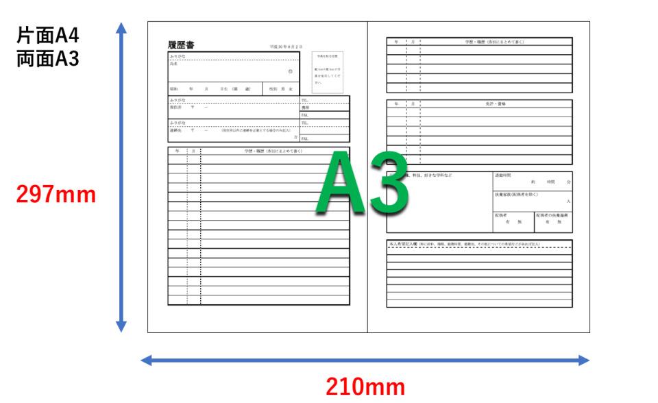 履歴書のサイズはA4・B5どちらでもOK?【履歴書の選び方】 2番目の画像