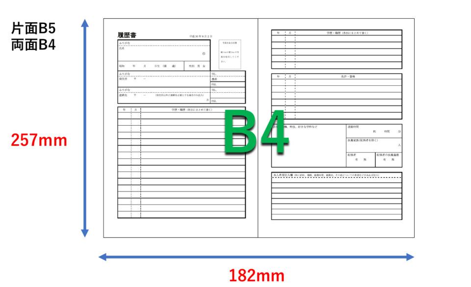 履歴書のサイズはA4・B5どちらでもOK?【履歴書の選び方】 3番目の画像