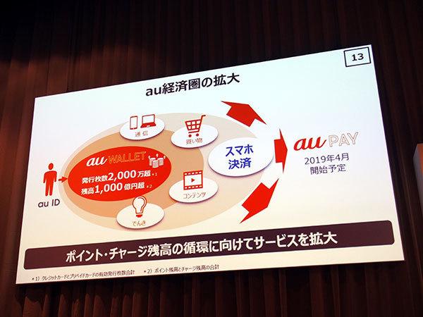石野純也のモバイル活用術:QRコード決済に出遅れたau。4月開始の「au Pay」の施策と課題とは 1番目の画像