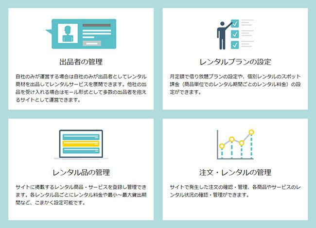 """ネットでレンタルビジネスを始めたい企業必見。""""借りる""""に特化したシステム「THE RENTAL」がスタート 2番目の画像"""