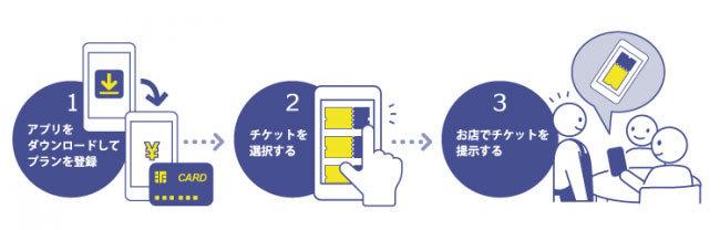 1日130円で毎日飲み放題!「金の蔵」が公式アプリでサブスク「飲み放題定期券」を開始 2番目の画像
