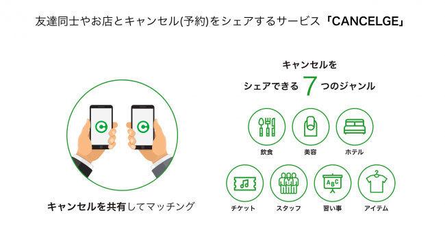 急なキャンセルを友達や店とリアルタイムでシェア、マッチングさせるサービス「CANCELGE」が提供開始  2番目の画像