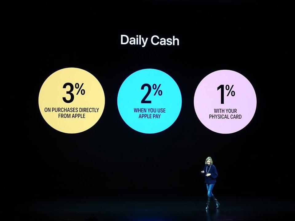 石野純也のモバイル活用術:なぜ今、アップルがクレジットカード「Apple Card」をわざわざ出すのか 6番目の画像