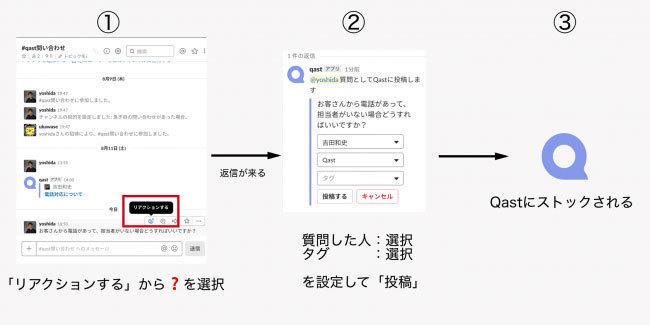 Slackとも連携!情報の蓄積機能が満載の社内情報共有ツールがリリース  2番目の画像