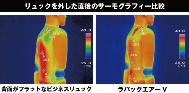 背中が涼しいビジネスリュック「ラパックエアーV」で猛暑&豪雨も快適に  3番目の画像