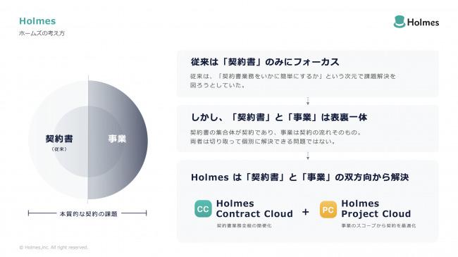 契約書の作成・承認・締結・管理をワンストップで!【Holmes】が契約マネジメントシステム「Holmes Project Cloud」の特設サイトを公開 3番目の画像