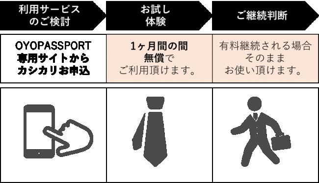 「いい小物を身に着けたいけど増やしたくない」「買う前にたくさん試したい」。そんな人はビジネス小物専門の月額レンタルサービス「KASHIKARI」はいかが? 3番目の画像